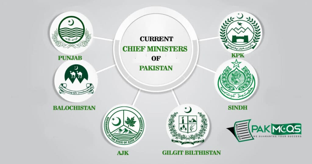 Current Chief Ministers of Pakistan 2018 Mcqs