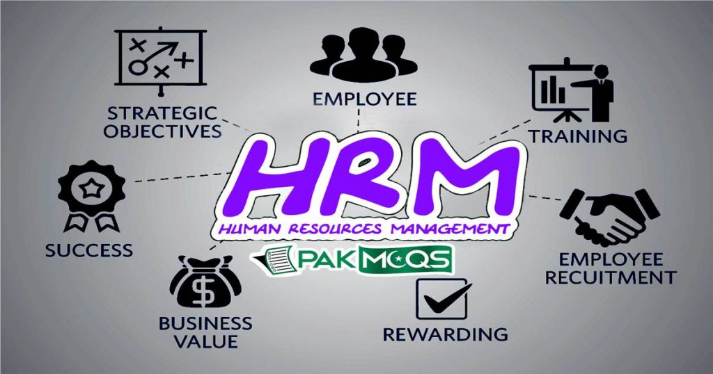 HRM MCQS - Human Resource Management Mcqs
